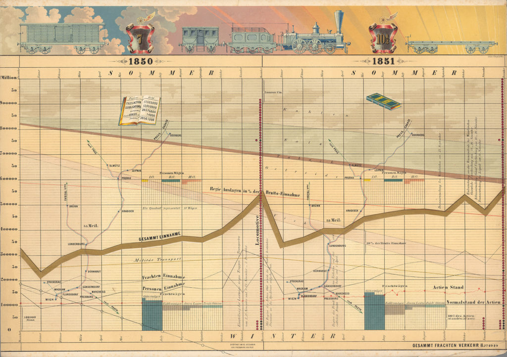 Nyc Subway Map 1989.Transit Maps