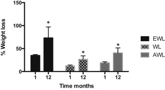 Angiopoietin-like protein 8/betatrophin as a new