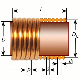 Single Layer Coil Inductance Calculator Electrical Rf And