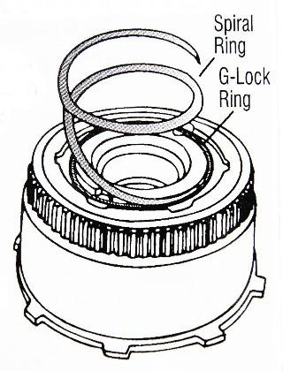 AOD AODE Intermediate Sprag Spiral Snap Ring AOD AODE