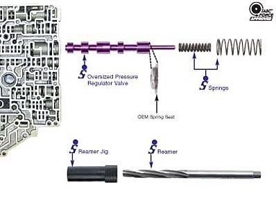 Sonnax 96206-TL2 Reamer tool for 96206-10K,AX4N