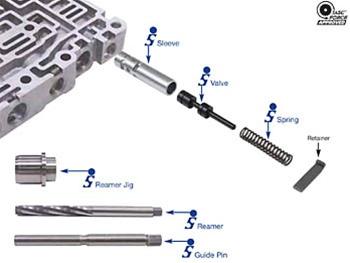 Volvo Engine Flush Inboard Engine Flush Wiring Diagram