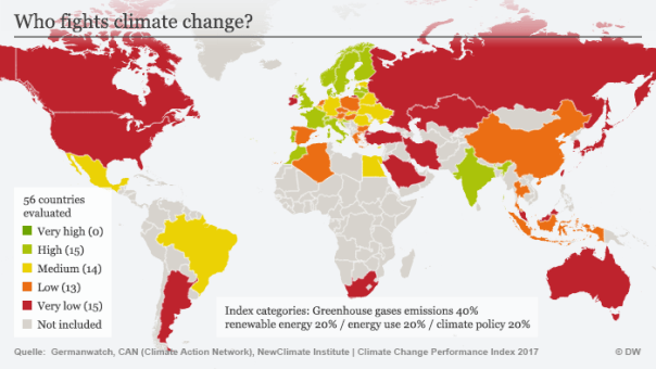 who-fights-climate-change