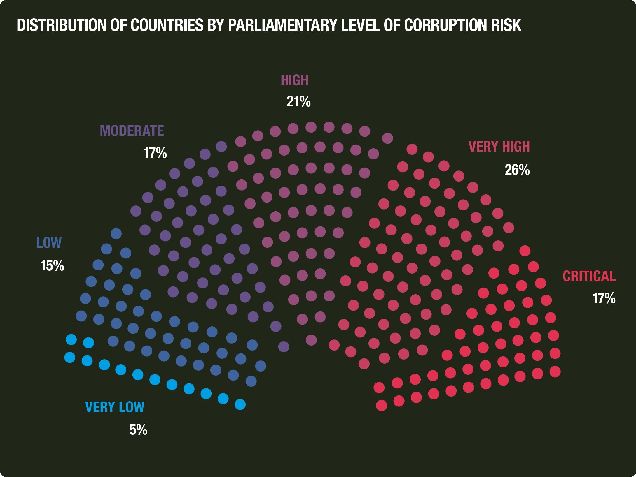 DSP_parliament.JPG
