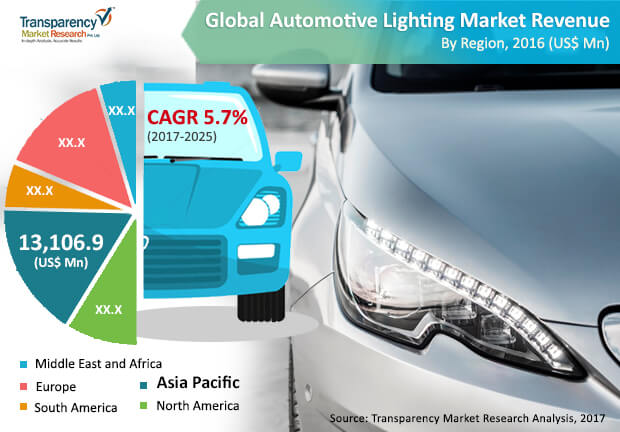automotive-lighting-market.jpg