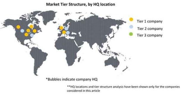 global glycerol stearate market