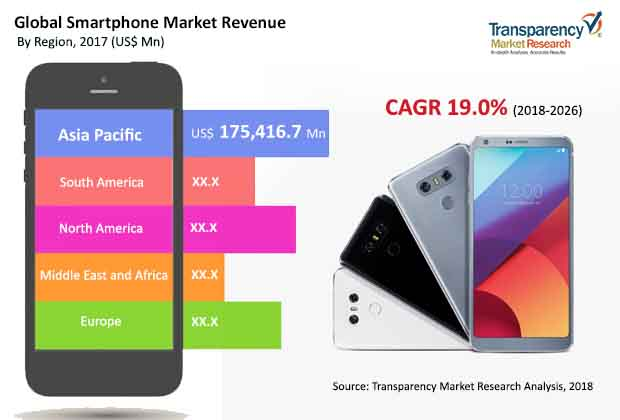smartphone-market.jpg