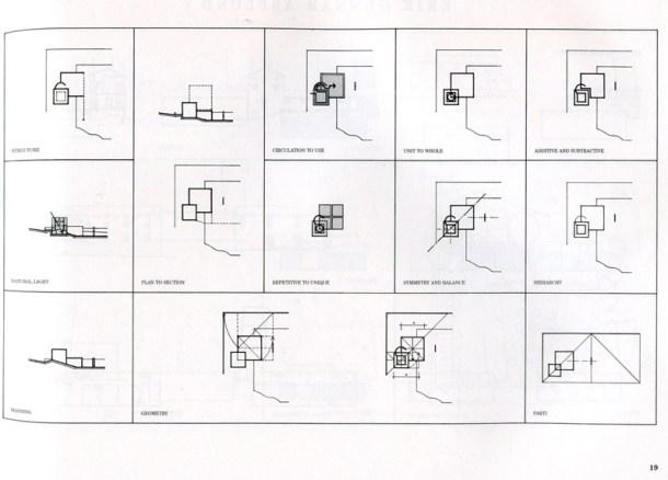PRECEDENTS IN ARCHITECTURE P 19