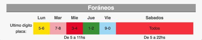 Hoy-No-Circula-Foraneos