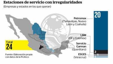 Photo of Gasolinerías que más roban en el país, algunas les venden al gobierno