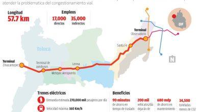 Photo of Organizaciones exigen información para preparar al Valle de Toluca para proyecto ferroviario