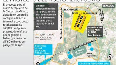 Photo of GDF blindará terreno del AICM contra construcciones