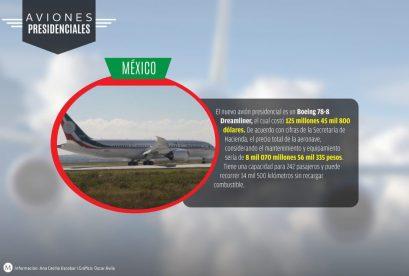 Avion_presidencial-Air_Force_One-Avion_Presidencial_Rusia-Tango_01_MILIMA20160104_0284_3