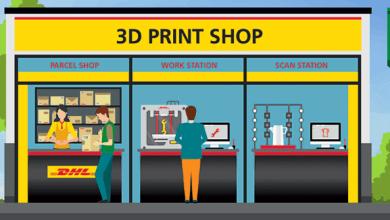 Photo of Impresión 3D y logística de las cadenas de suministro