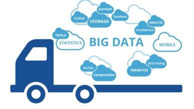 Photo of Big Data y Logística crecen en México