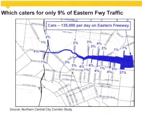 east west link traffic projections v2