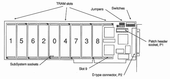 appendix a pc block diagram