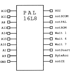 address decode pal 16l8 circuit [ 1047 x 985 Pixel ]