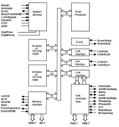 ims m212 block diagram [ 4008 x 4225 Pixel ]