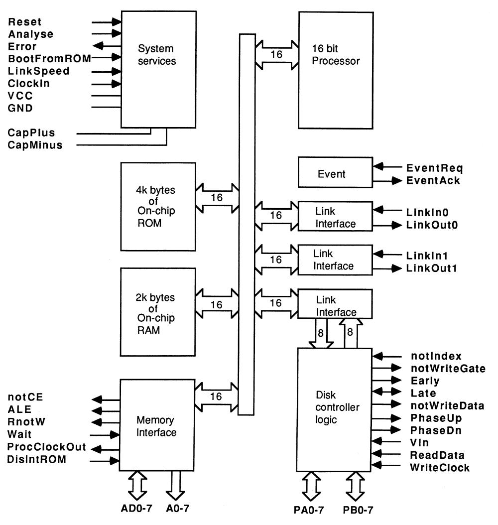medium resolution of  ims m212 block diagram