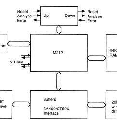 ims b005 block diagram ims b005 block diagram [ 3655 x 2515 Pixel ]