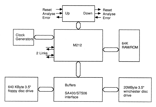 small resolution of ims b005 block diagram ims b005 block diagram