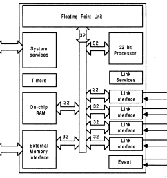 ims t800 block diagram ims t800 block diagram [ 1938 x 1838 Pixel ]