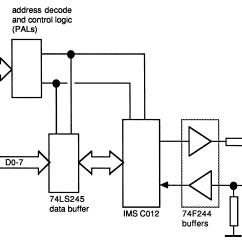 Functional Block Diagram Of 8086 Microprocessor A Wiring Intel  Eazynotes Readingrat