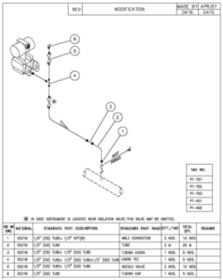 Hook up drawing for temperature transmitter / Cyrano