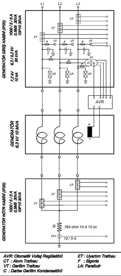 circuit diagram of grounding transformer
