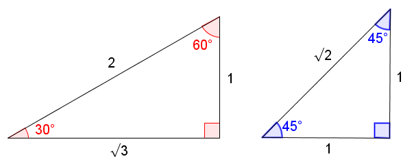 Common Trig Ratios