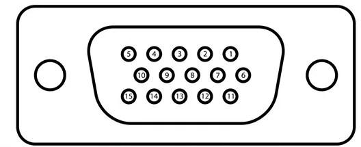 Opis złącza VGA