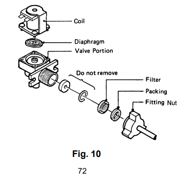 KUHN GMD 500 MANUAL - Auto Electrical Wiring Diagram