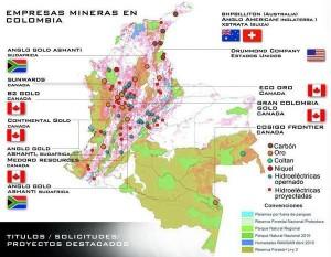 Empresas mineras en Colombia