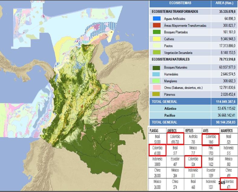 Fuente: Ministerio de Ambiente, Vivienda y Desarrollo Territorial