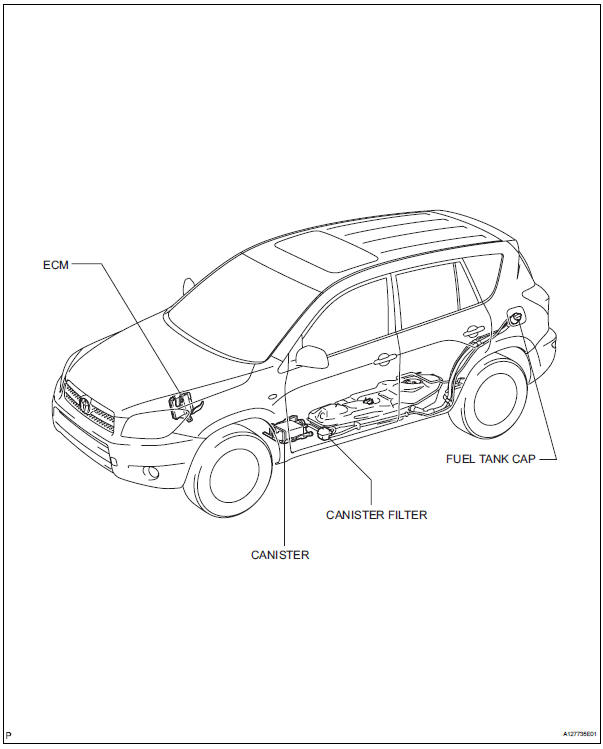 Service manual [Book Repair Manual 2009 Toyota Rav4