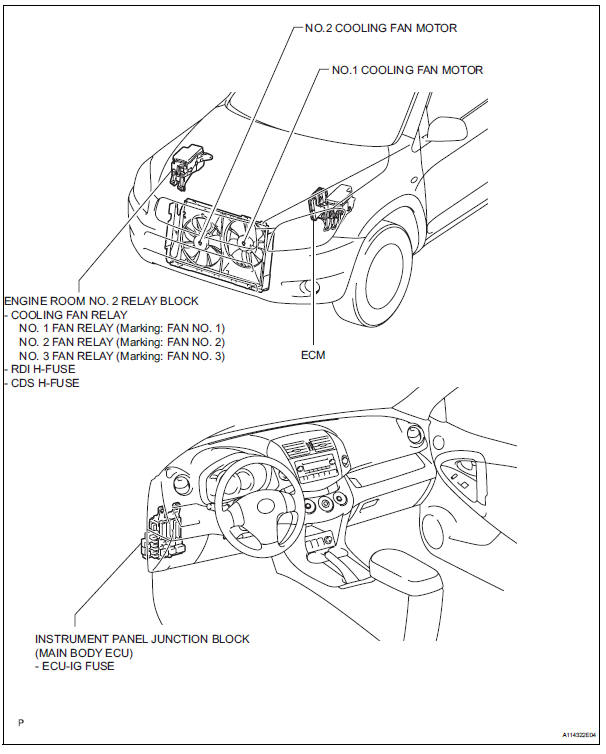 Toyota Rav4 Second Generation Mk2 2001 Fuse Box Diagram