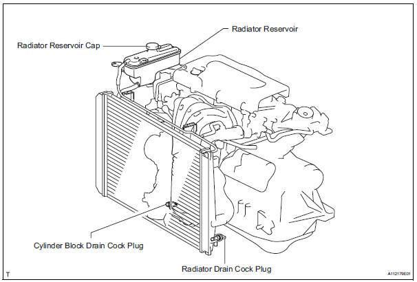 2010 Hyundai Tucson Cooling System Diagram