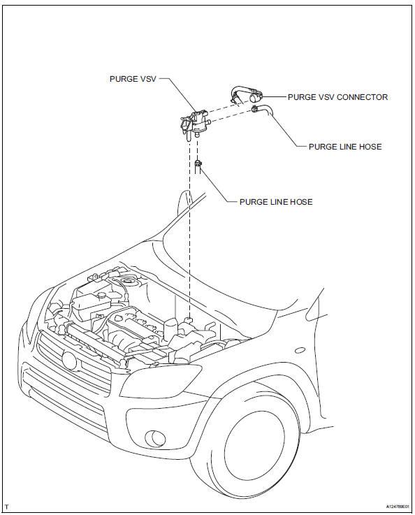 1997 Toyota RAV4 vacuum hose routing diagram images SAVE 20