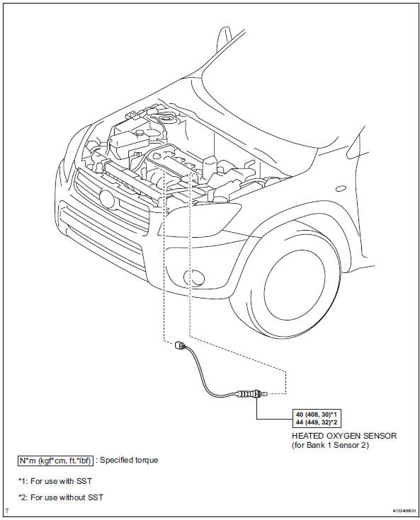 Found This Image So Its Definitely In The Area With The Timing Belt