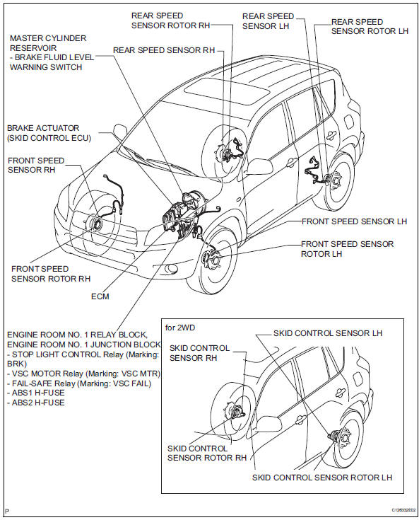 toyota rav4 exhaust system diagram p90 wiring seymour duncan service manual parts location vehicle stability