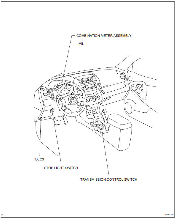 Wire Harness Manual