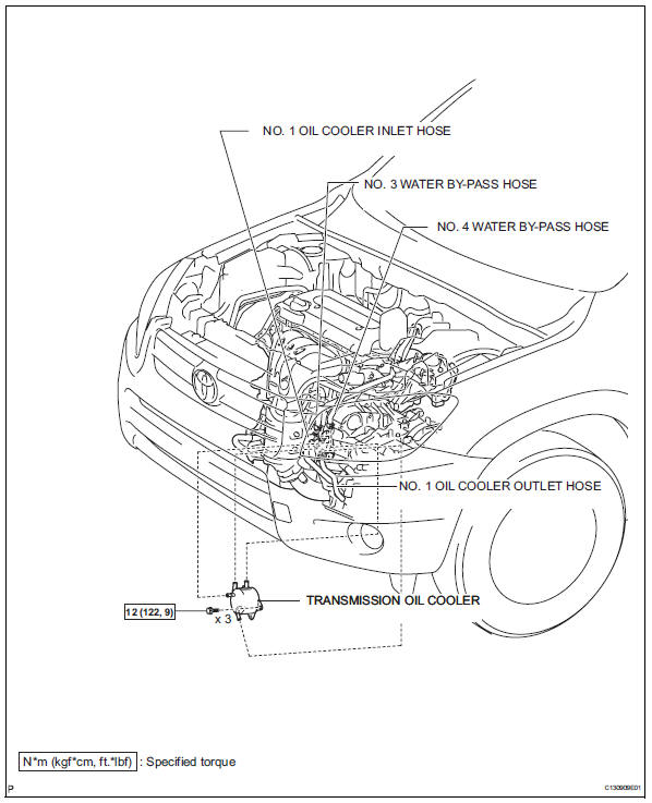 Toyota Rav Manual Transmission Diagram By The Html