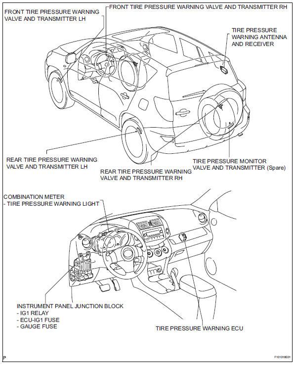 Rav4 2004 Manual
