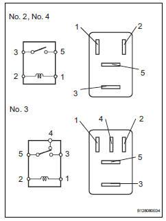 Toyota Rav4 Electrical Wiring Diagram Pdf · Kia Rio