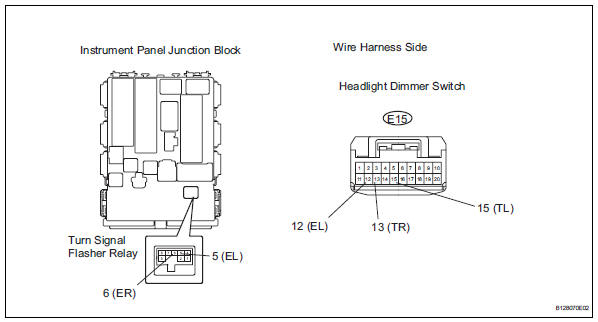 Toyota Turn Signal Wiring Harness : 33 Wiring Diagram