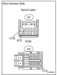 Ecm And Ecu Harness Connectors OEM Wiring Harness