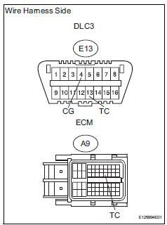 Resistance Meter Wiring Diagram Meter Socket Diagram
