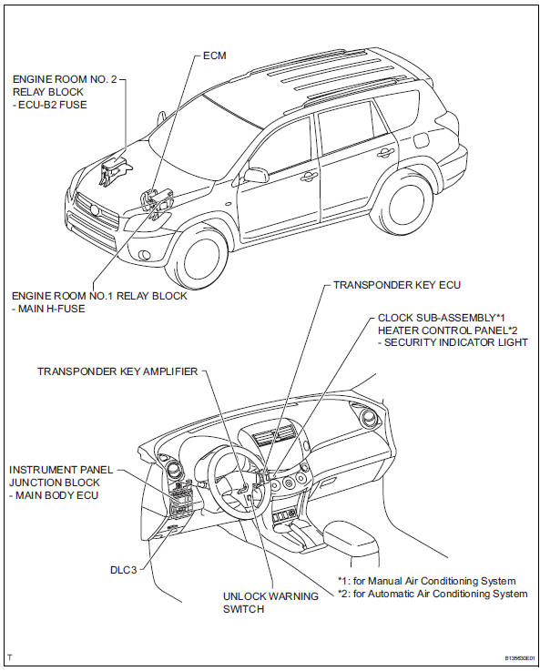 2016 Toyota Rav4 Service Manual