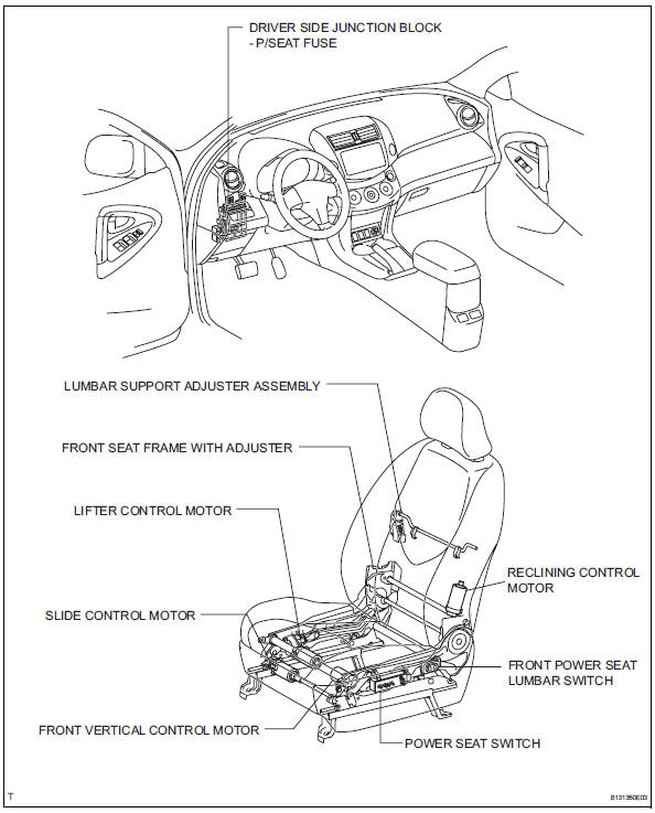 Service manual [Tilt Schmatica Manual Seat In A 2011 Ford